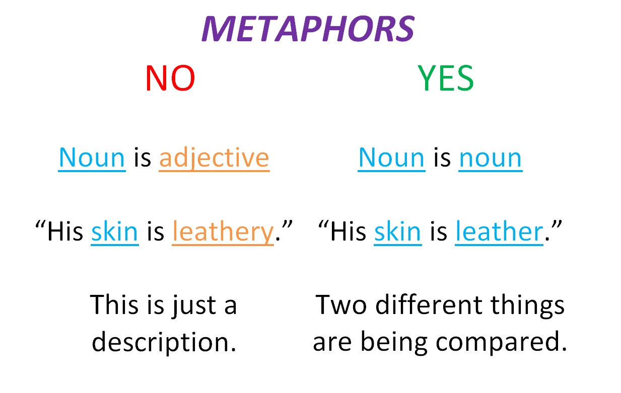 Teaching Metaphors Gently Hew Stone