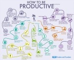 how-to-be-productive_530adf38cc928_w1163